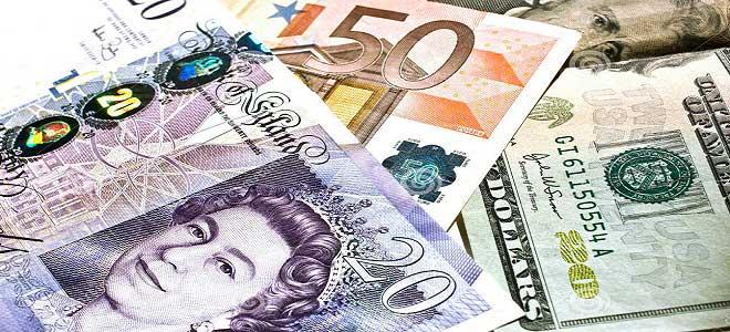 Sterlin, Dolar, Euro Paritesi
