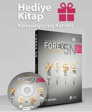 Forex teknik analiz e-kitap