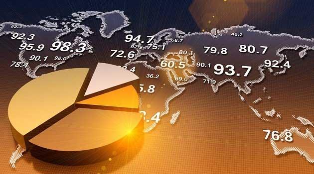 2014 Yılında Dünyanın En Zengin Ekonomileri