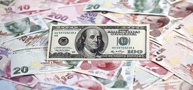 Dolar/TL Vadeli İşlem Sözleşmeleri