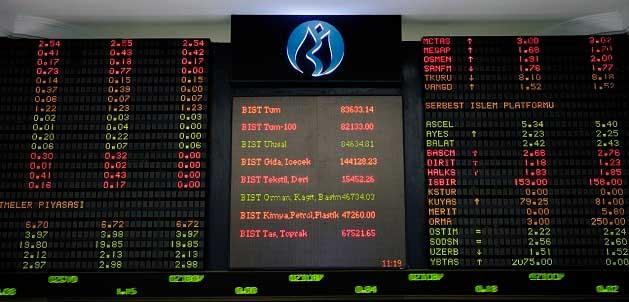 Borsa Piyasasında Beklentiler Ne Yönde?