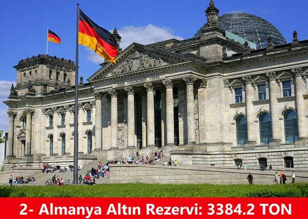 Almanya Altın Rezervi