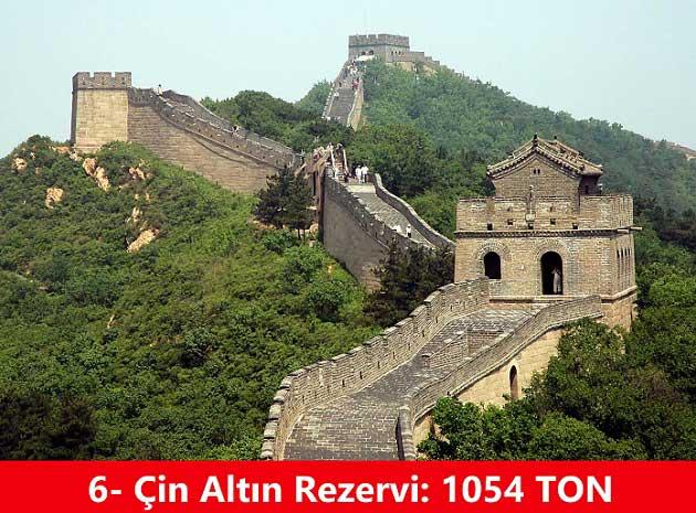 Çin Altın Rezervi