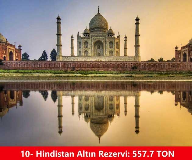 Hindistan Altın Rezervi