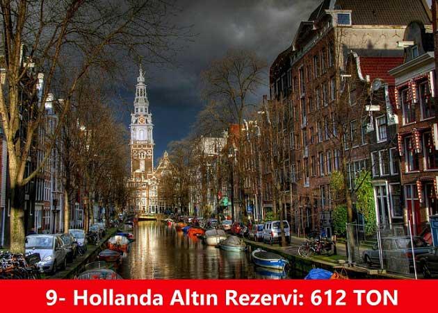 Hollanda Altın Rezervi