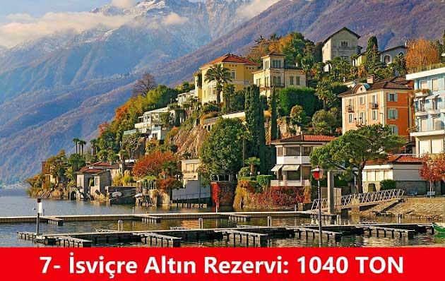 İsviçre Altın Rezervi