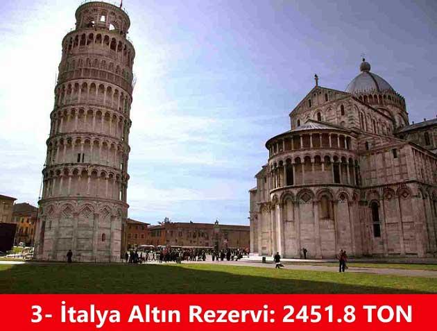 İtalya Altın Rezervi
