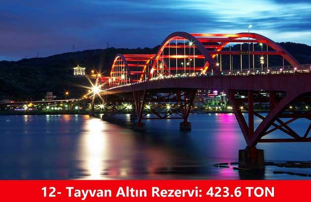 Tayvan Altın Rezervi