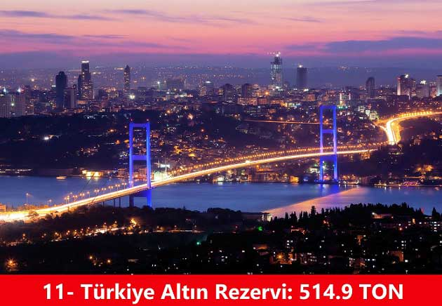Türkiye Altın Rezervi