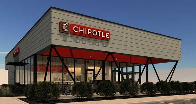 Chipotle Mexican Grill – CMG