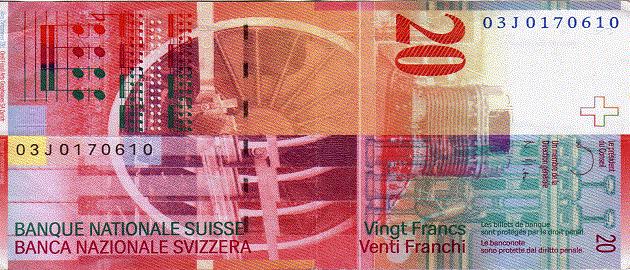 İsviçre Frangı Sembolü ve Uluslararası Kodu