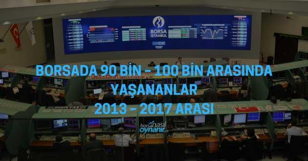 Borsada 90 Bin - 100 Bin Arasında Yaşananlar – 2013 - 2017 Arası