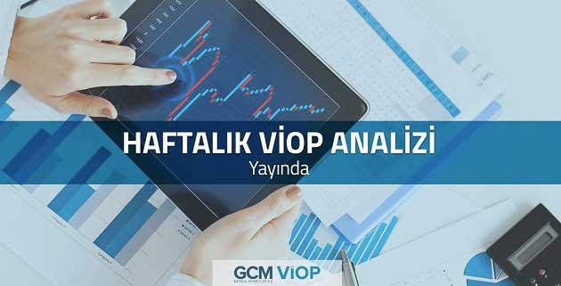 GCM VİOP Analiz Hizmeti