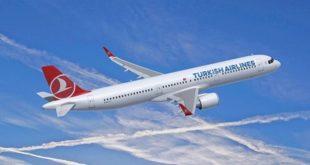 Havacılık Hisseleri Çakıldı, Borsa 100 Binin Altını Gördü!