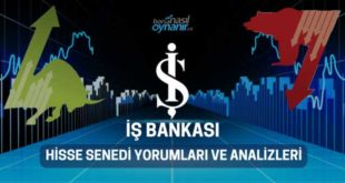 İş Bankası (ISCTR) Hisse Senedi Yorumları, Günlük Tahminler ve Analizler