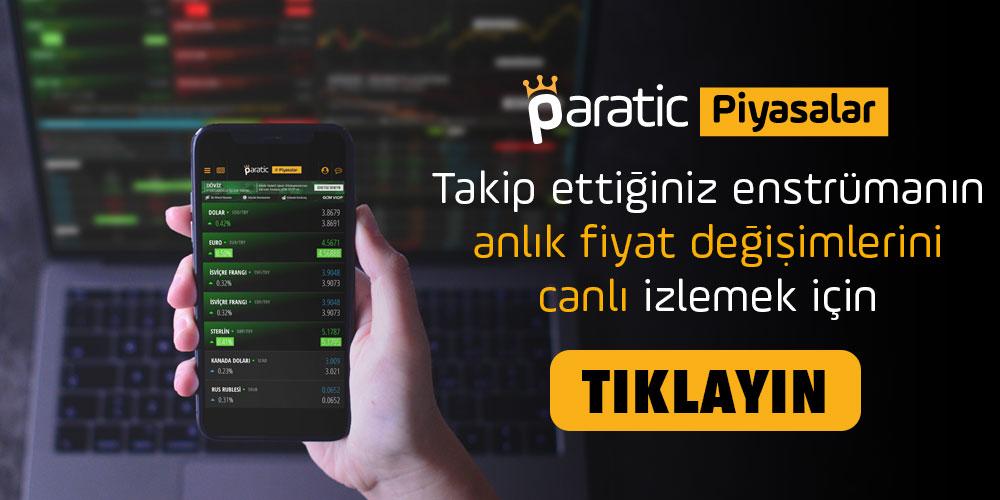 Paratic Piyasalar