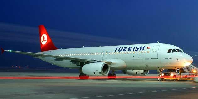 Türk Hava Yolları (THYAO) Hisse Senedi