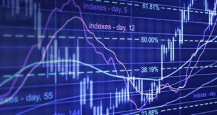 Borsa İstanbul Güne 114 Bin 429 Puandan Başladı