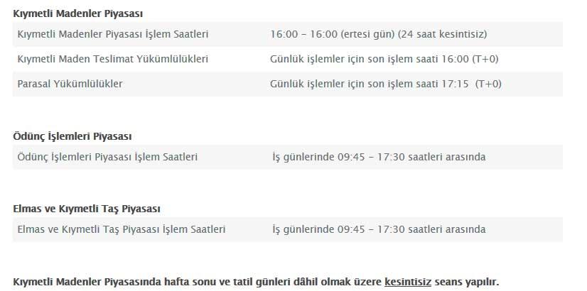 Borsa İstanbul Kıymetli Madenler ve Kıymetli Taşlar Piyasası Seans Saatleri