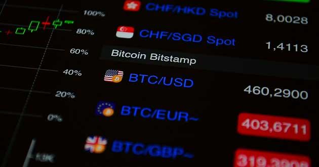 Kripto Paralar Forex Piyasasının Yerini Aldı mı?