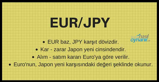 EUR/JPY Paritesi