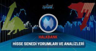 Halkbank (HALKB) Hisse Senedi Yorumları, Günlük Tahminler ve Analizler