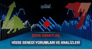 Soda Sanayi (SODA) Hisse Senedi Yorumları, Günlük Tahminler ve Analizler