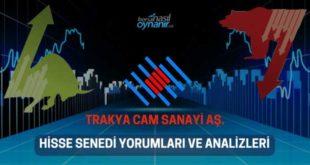 Trakya Cam (TRKCM) Hisse Senedi Yorumları, Günlük Tahminler ve Analizler
