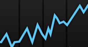 Şok Marketler'in Hisse Alımından Vazgeçmesi Fiyatlara Pozitif Yansıdı