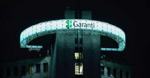 Garanti Bankası (GARAN) Hisse Senedi