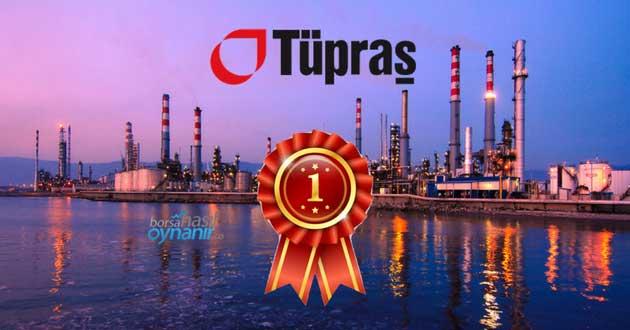 Tüpraş 53,9 Milyar Liralık Net Satış Geliri ile Yine Birinci Oldu