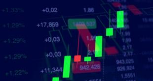 Güne Yükselişle Başlayan Borsa Yeniden 95 Bin Puanın Üzerinde