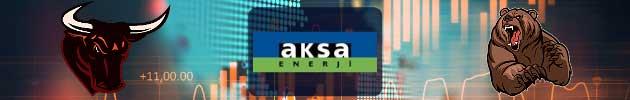 Aksa Enerji (AKSEN) Hisse Senedi Yorumları, Günlük Tahminler ve Analizler