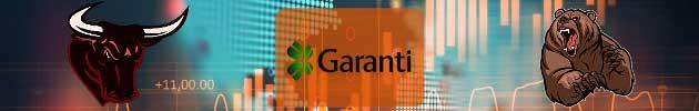 Garanti Bankası (GARAN) Hissesi Hakkında Uzman Yorumları, Analizleri ve Tahminleri