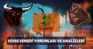 Garanti Bankası (GARAN) Hisse Senedi Yorumları, Günlük Tahminler ve Analizler