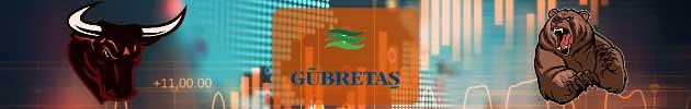 Gübre Fabrikaları (GUBRF) Hissesi Hakkında Uzman Yorumları, Analizleri ve Tahminleri