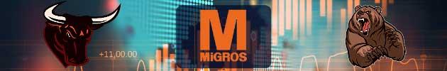 Migros (MGROS) Hissesi Hakkında Uzman Yorumları, Analizleri ve Tahminleri