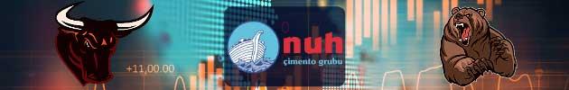 Nuh Çimento (NUHCM) Hissesi Hakkında Uzman Yorumları, Analizleri ve Tahminleri