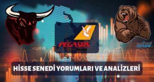 Pegasus Hava Yolları (PGSUS) Hisse Senedi Yorumları, Günlük Tahminler ve Analizler