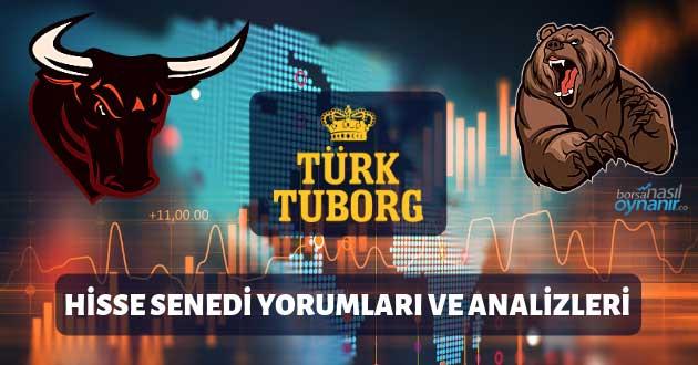 Türk Tuborg (TBORG) Hisse Senedi Yorumları, Günlük Tahminler ve Analizler