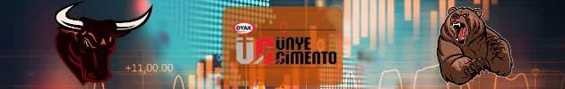 Ünye Çimento (UNYEC) Hissesi Hakkında Uzman Yorumları, Analizleri ve Tahminleri