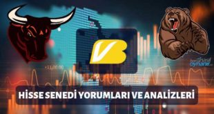 Vakıfbank (VAKBN) Hisse Senedi Yorumları, Günlük Tahminler ve Analizler