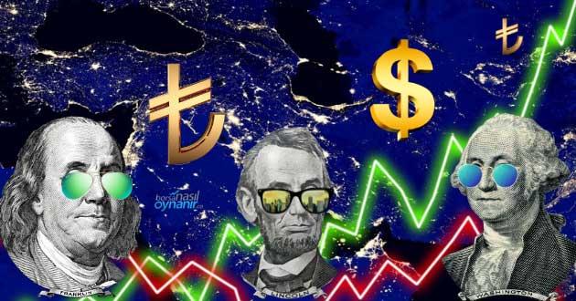 Dolar Kuru Yorumları: Güncel USD/TRY Analizleri ve Tahminleri