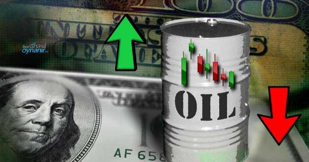 Ham Petrol Yorumları: Anlık Fiyatı, Uzman Analizleri ve Tahminleri