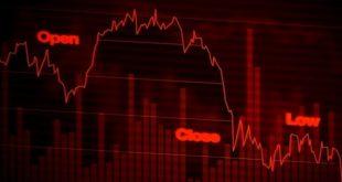 Borsadaki Kayıplar İlk Yarıda Yüzde 1,30'a Yaklaştı