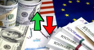 EUR/USD Yorumları: Anlık Fiyatı, Uzman Analizleri ve Tahminleri