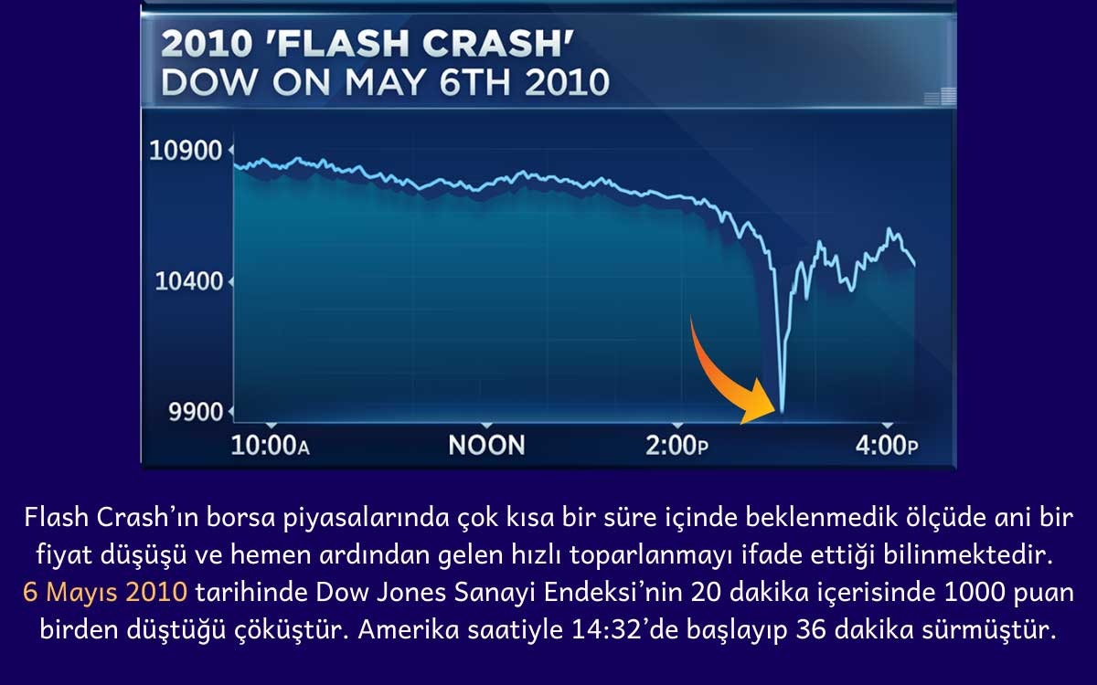 2010 Flash Crash