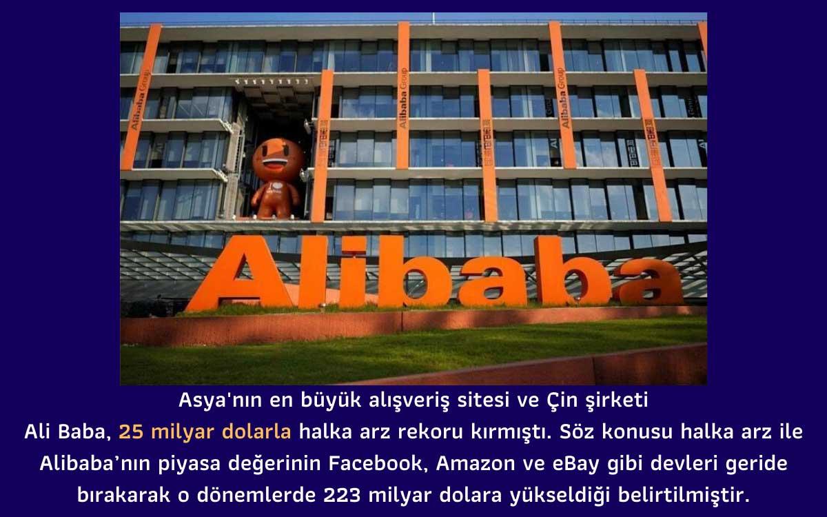 Alibaba Halka Arz