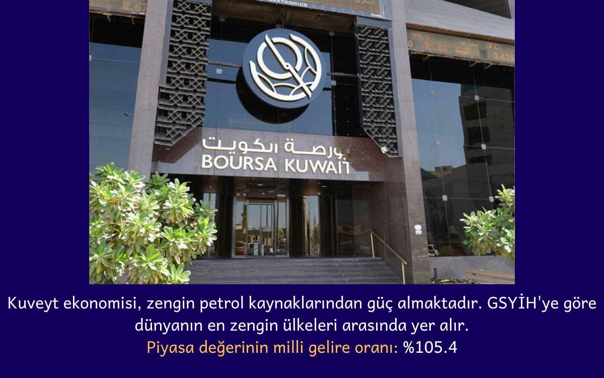 Bourse Kuwait