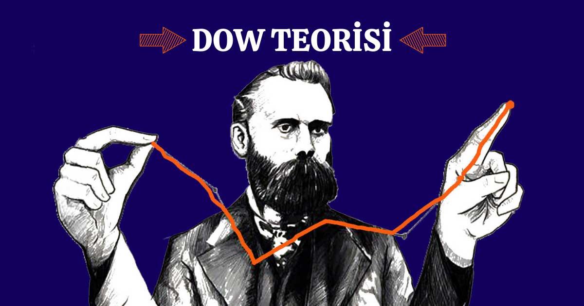 Dow Teorisi Nedir? İlkeleri Nelerdir?